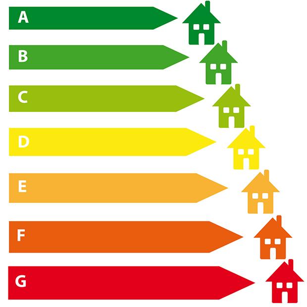 baromètre des classes énergie